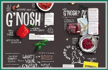 Thiết kế website cửa hàng rau củ quả Tây Ninh